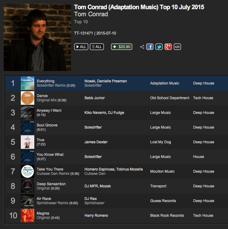 Tom Conrad July Top 10 on Traxsource