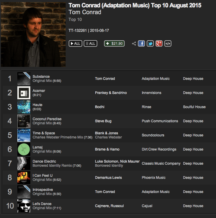 Tom Conrad August Top 10 on Traxsource