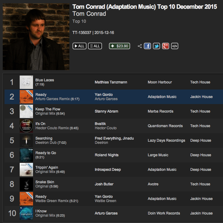Tom Conrad December Top 10 on Traxsource