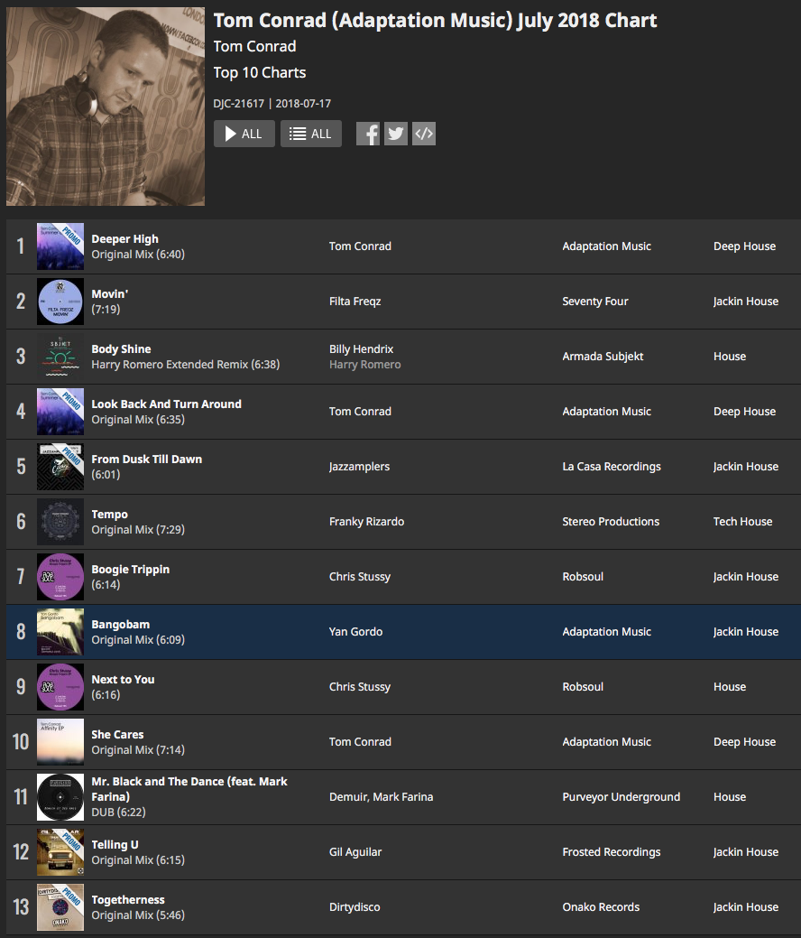 Tom Conrad Traxsource Chart (July 2018)